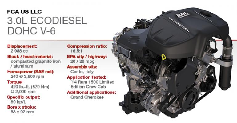 Specs reflect engine status during testing last fall Ramrsquos mostefficient 2WD Ecodiesel model now rated at 2129 mpg 11281 L100 km