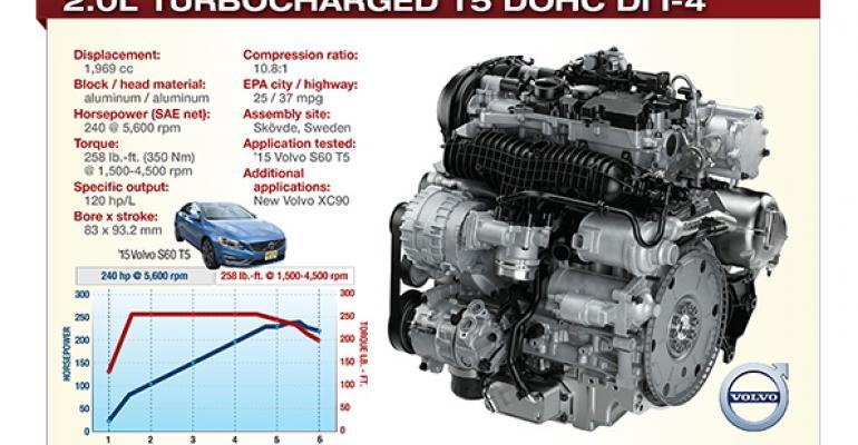volvo 3.2 engine fuel consumption