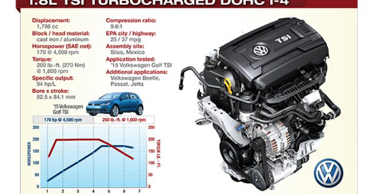 The 18L TSI is so responsive from as low as 2000 rpm that its transmissionrsquos gears can be taller and it can shift into higher gears more quickly from low rpms