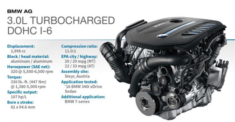 2016 Winner: BMW 3.0L Turbocharged DOHC I-6