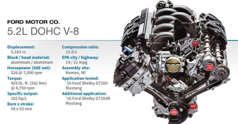 2016 Winner: Ford 5.2L DOHC V-8