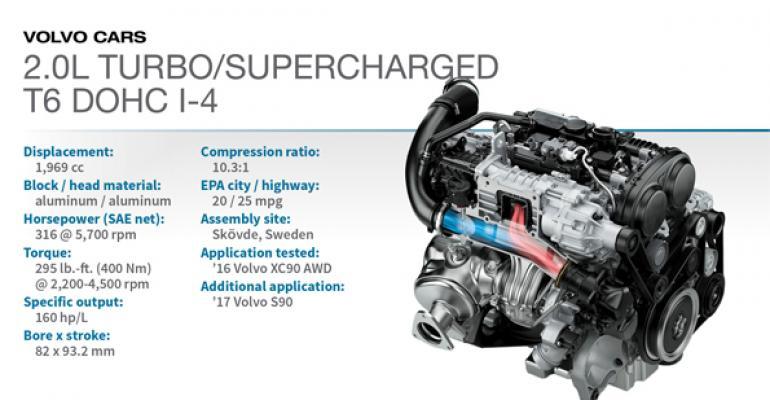 2016 Winner: Volvo XC90 T6 2.0L Turbo/Super-4