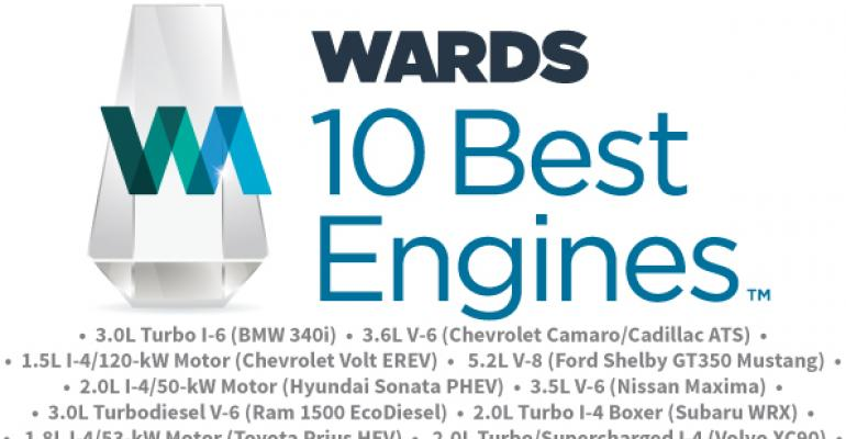 Very Good Year for Powertrains
