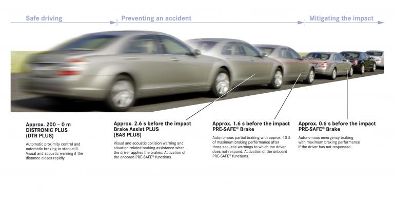 Mercedes schematic illustrates benefits of automatic braking