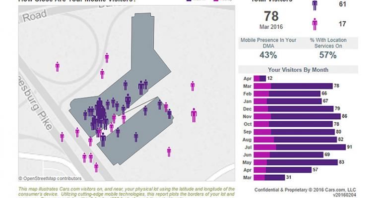 Carscomrsquos Lot Insights tracks traffic at dealership lots