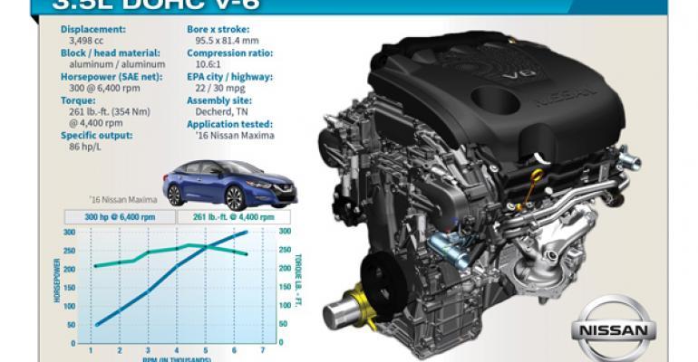 Nissan's VQ V-6 Engine Makes a Comeback on Wards 10 Best ...