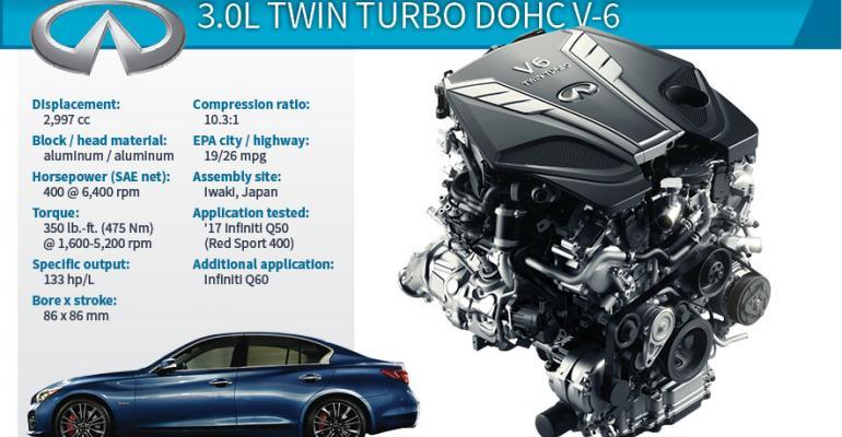 2017 Winner: Infiniti Q50 3.0L Twin Turbo DOHC V-6