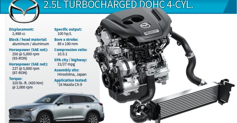 2017 Winner: Mazda CX-9 2.5L DOHC Turbocharged I-4