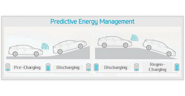 Ioniq predictive mapping saves battery power