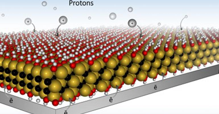 Electrode design uses highly conductive MXene nanomaterial