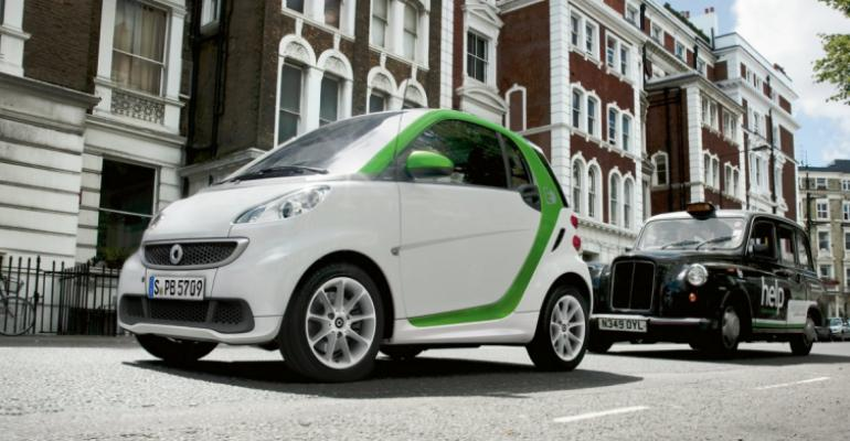 Tax benefits environmental concerns could put smart EV on UK car buyersrsquo shopping lists
