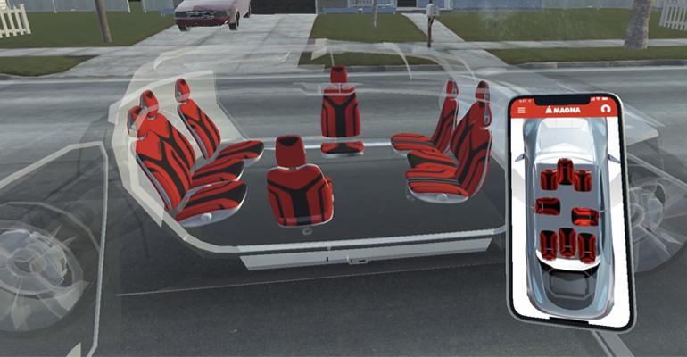 Magna autonomous seating