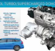 2017 Wards 10 Best Engines Winner: Mercedes C300 2 0L Turbo