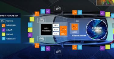 Vehicle Sensors cropped.jpg
