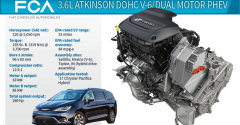 Plug-In Chrysler Pacifica Smooth Operator