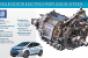 2018 Winner: Chevrolet Bolt EV 150-kW Electric Propulsion System