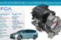 2018 Winner: Chrysler Pacifica 3.6L Pentastar DOHC V-6 eHybrid