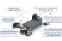 All-Electric MEB Platform to Drive New Firsts at VW