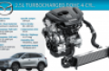 Mazda's Innovative 4-Cyl. Engine Pulls Like Big V-6
