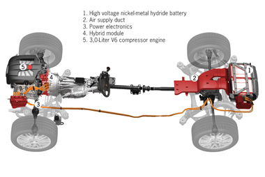 cayennes and hybrids and turbos oh my wardsauto rh wardsauto com porsche 911 3.2 engine diagram porsche 911 3.2 engine diagram
