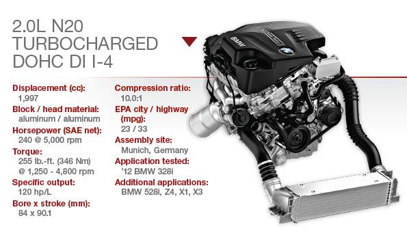 BMW 2.0L N20 Turbocharged DOHC I-4   WardsAuto
