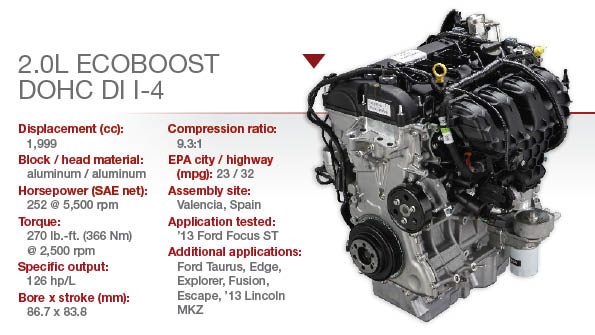 2 0 L Ecoboost Upcoming Cars 2020