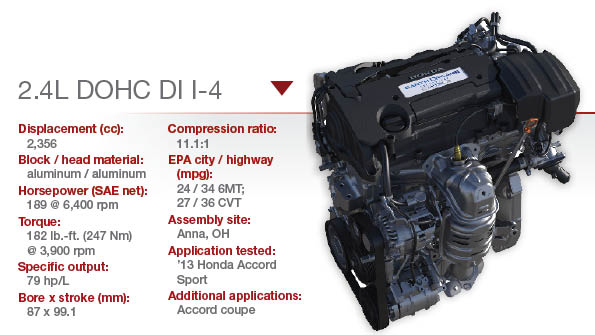 Honda 2.4L DOHC I-4 | WardsAuto