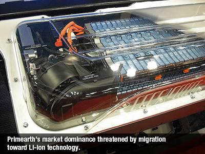 Japanese Auto Makers Rule Global Hybrid Ev Markets