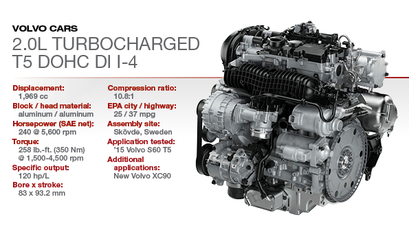 Chattanooga Ford Dealers >> 2015 Winner: Volvo 2.0L Turbocharged DOHC 4-Cyl. | WardsAuto