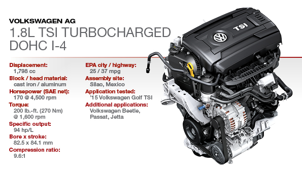 2015 Winner  Vw 1 8l Turbocharged Dohc 4