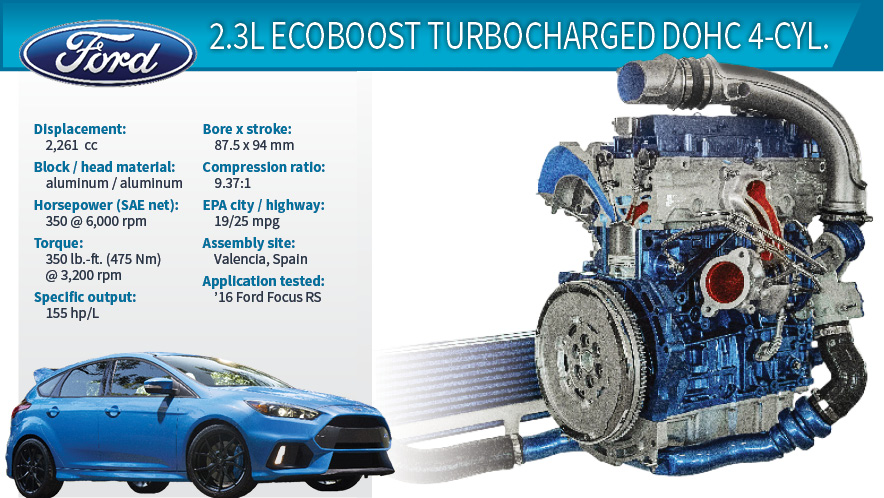 2017 Wards 10 Best Engines Winner Ford Focus Rs 2 3l Turbo 4 Cyl Wardsauto