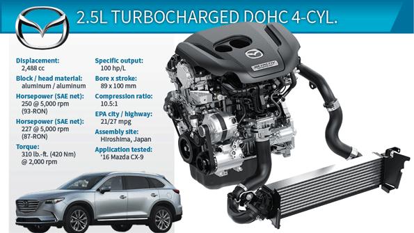 Mazdas Innovative 4 Cylinder Skyactiv G Engine Pulls Like Big V 6