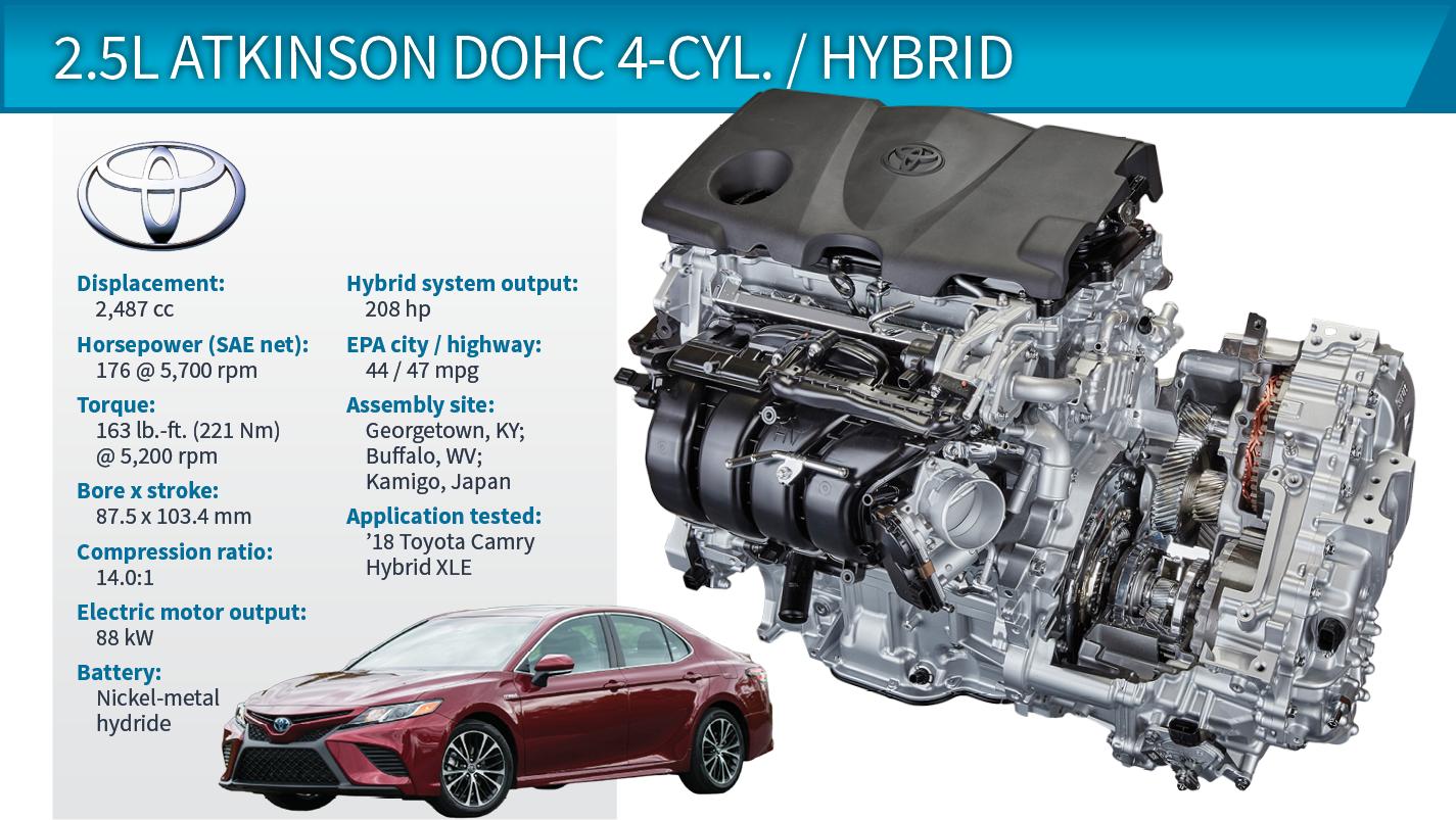 2018 Wards 10 Best Engines Winner Toyota Camry Hybrid