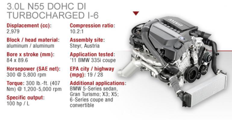 BMW 3.0L N55 Turbocharged DOHC I-6