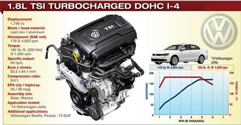 2014 Winner  Vw 1 8l Tsi Turbocharged Dohc I