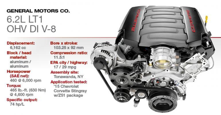 2015 Winner: Chevrolet 6.2L LT1 OHV DI V-8