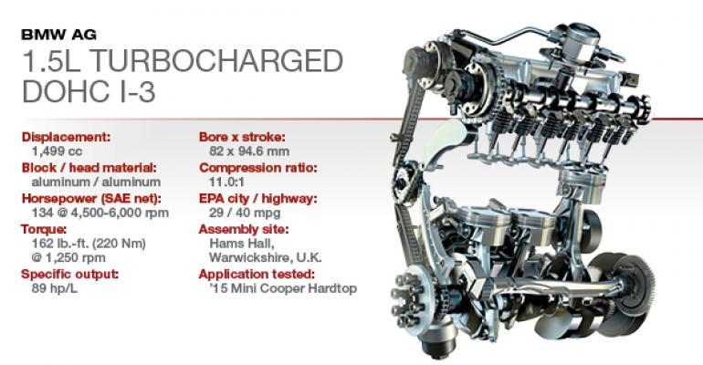 2015 Winner: Mini 1.5L Turbocharged DOHC 3-cyl