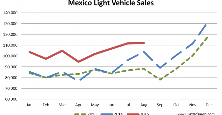 Mexico LV Sales Hit August Record