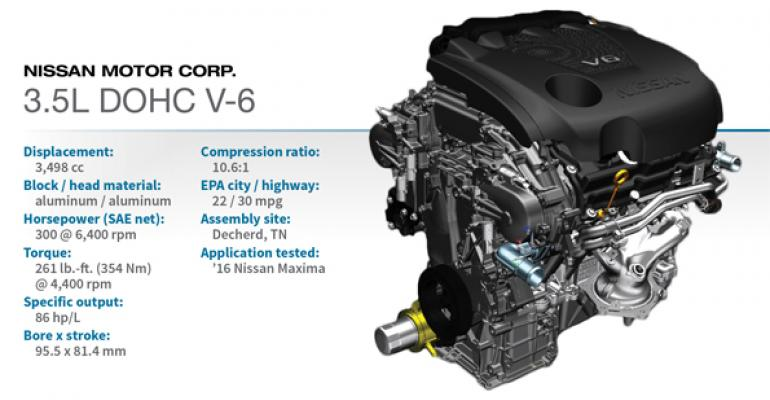 2016 Winner: Nissan 3.5L DOHC V-6