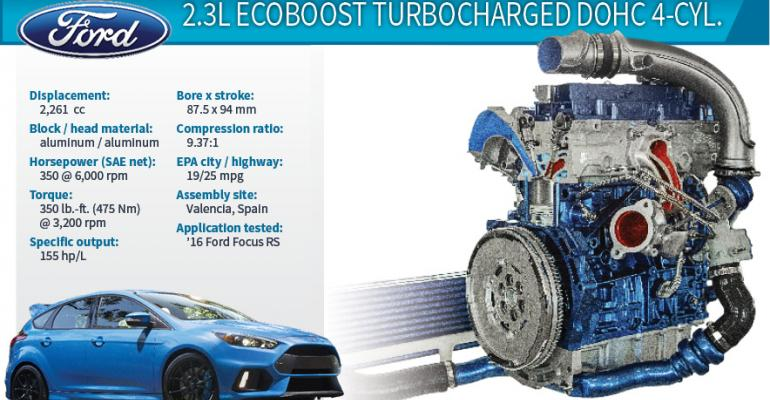 2017 Wards 10 Best Engines Winner: Ford Focus RS 2.3L Turbo 4-Cyl ...