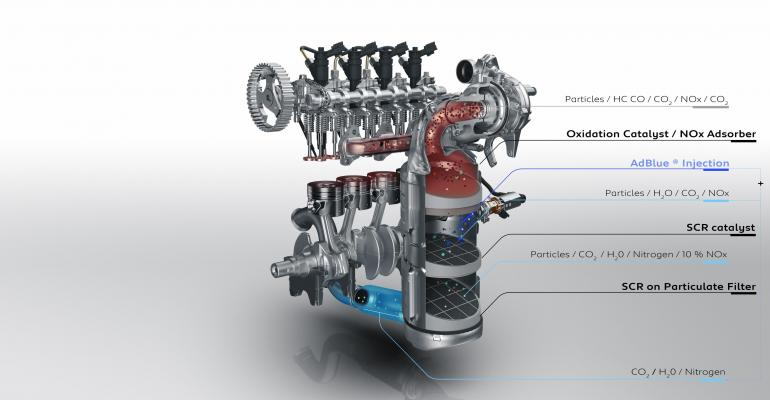 Peugeot touts ldquoatsource and atexhaust emission controlrdquo in facelifted 308