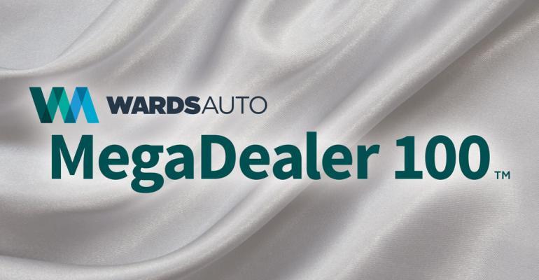Who's on the WardsAuto Megadealer 100, Who Isn't
