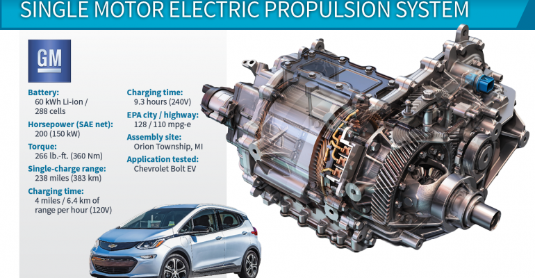 Pinnacle Auto Sales >> 2018 Winner: Chevrolet Bolt EV 150-kW Electric Propulsion ...