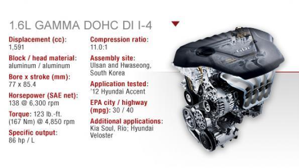 hyundai s small engine big overachiever wardsauto rh wardsauto com 2013 hyundai accent engine diagram 2013 hyundai accent engine diagram