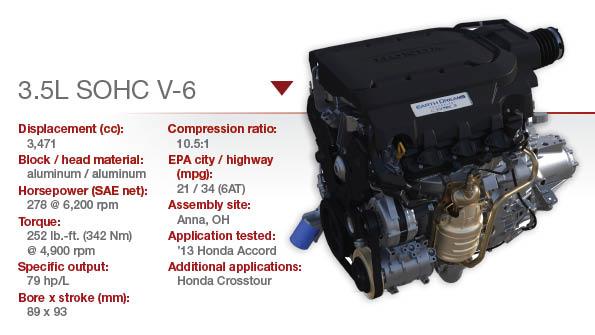 Honda 3.5L SOHC V-6   WardsAuto