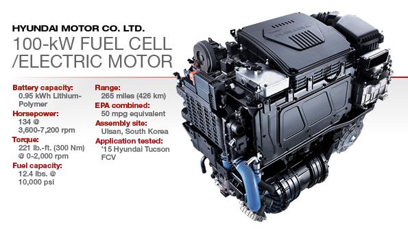 North Point Toyota >> 2015 Winner: Hyundai 100-kW Fuel Cell | WardsAuto