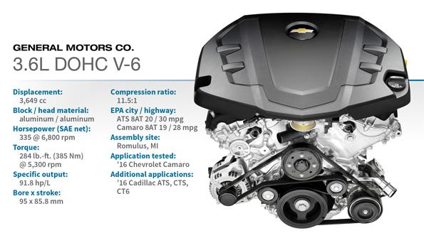 2016 Winner: General Motors 3.6L DOHC V-6 | WardsAuto