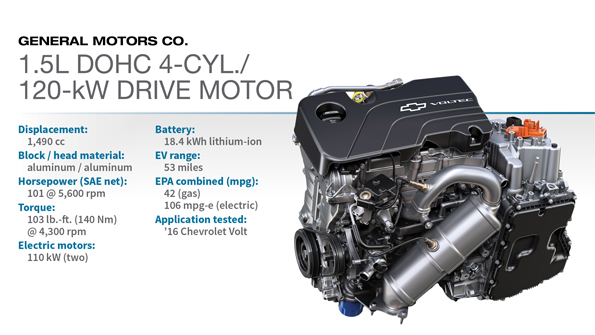 2016 Winner Gm 1 5l Dohc 4 Cyl 120 Kw Drive Motor