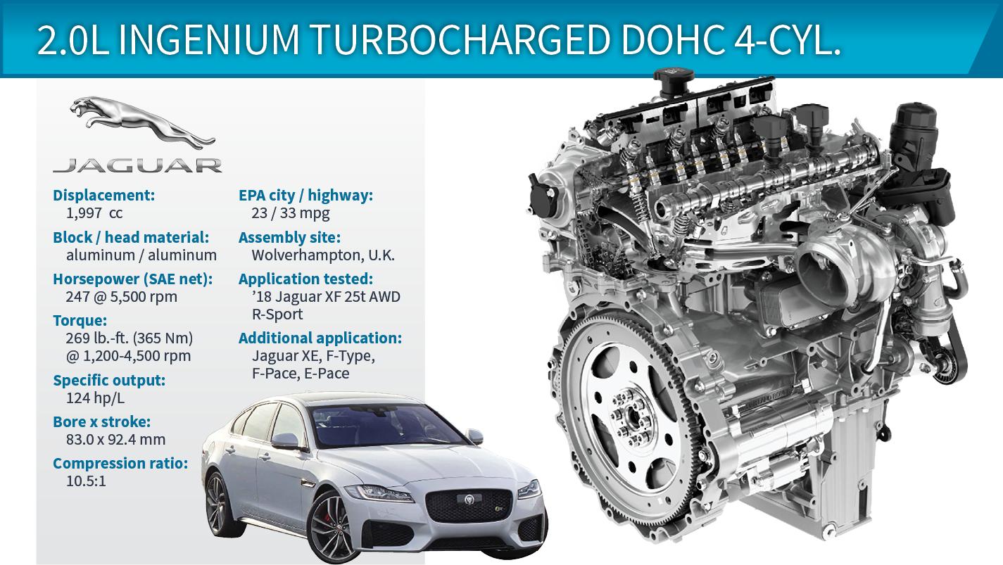 engines com and review manufacturer news first jaguar engine pace e autoguide drive